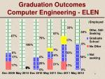 graduation outcomes computer engineering elen