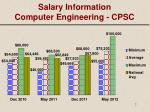salary information computer engineering cpsc