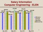 salary information computer engineering elen
