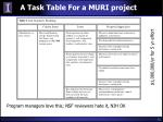 a task table for a muri project
