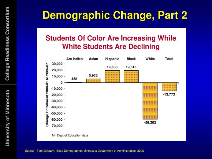 Demographic Change, Part 2