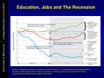 education jobs and the recession