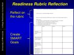 readiness rubric reflection
