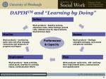 dapim tm and learning by doing