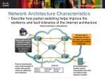 network architecture characteristics1