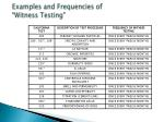 examples and frequencies of witness testing