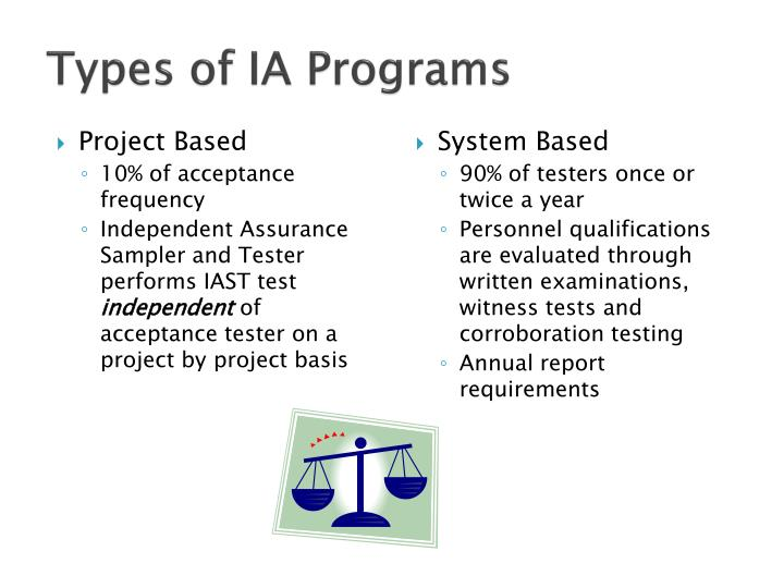 Types of IA Programs