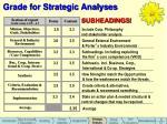 grade for strategic analyses