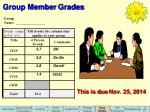 group member grades
