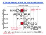a single memory would be a structural hazard