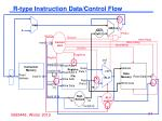 r type instruction data control flow