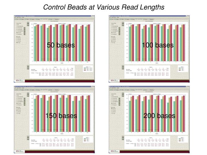 control beads at various read lengths n.