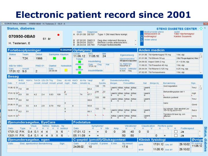 electronic patient record since 2001 n.