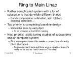 ring to main linac