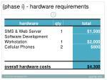 phase i hardware requirements