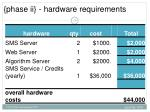 phase ii hardware requirements