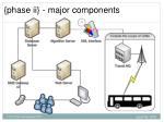 phase ii major components