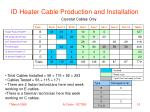 id heater cable production and installation