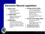 electronic record legislation