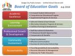 dodge city public schools unified school district 443 board of education goals july 2010