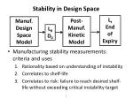 stability in design space