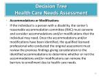 decision tree health care needs assessment3