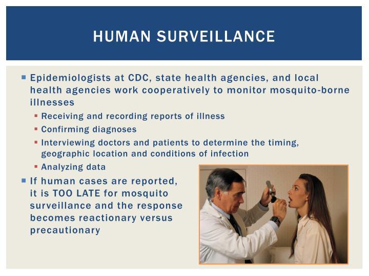 Human surveillance