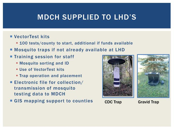 MDCH Supplied to