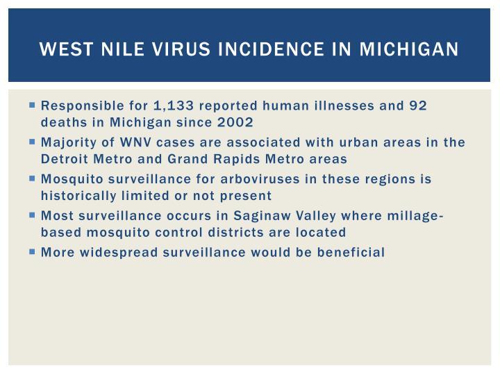 West Nile virus incidence in Michigan