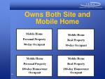 owns both site and mobile home