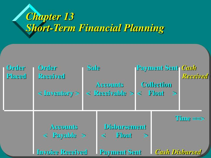 chapter 13 short term financial planning n.