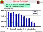 global partition