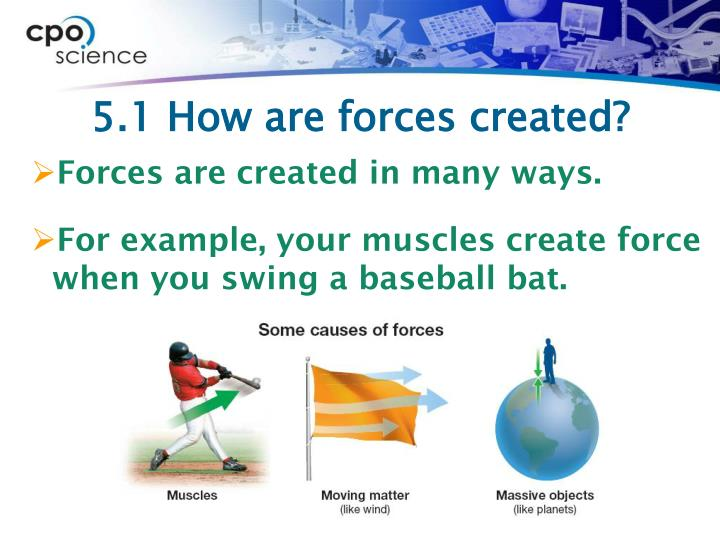 5.1 How are forces created?