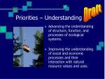 priorities understanding