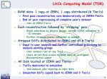 lhcb computing model tdr