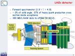 lhcb detector