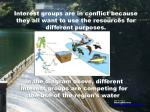 interest groups are in conflict because they all want to use the resources for different purposes