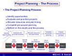 project planning the process