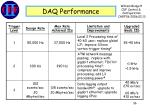 daq performance