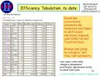 efficiency tabulation to date