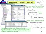 hardware database java api