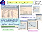 web based monitoring runsummary