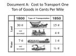 document a cost to transport one ton of goods in cents per mile
