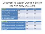 document f wealth owned in boston and new york 1771 1848