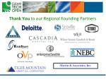 thank you to our regional founding partners