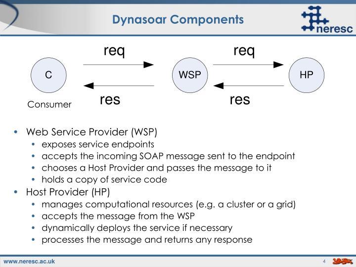 Dynasoar Components