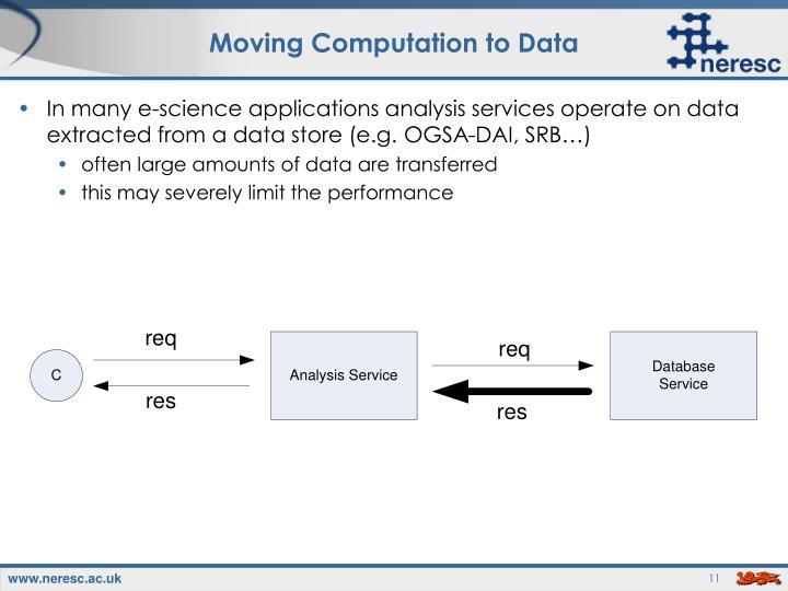 Moving Computation to Data