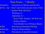 time frame 7 months