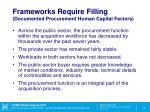 frameworks require filling documented procurement human capital factors