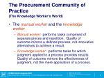 the procurement community of practice the knowledge worker s world